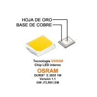 Projector Led Xip Osram 100W Blacks