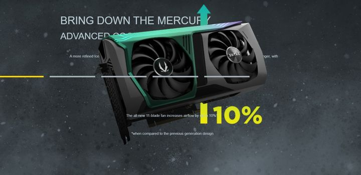 GeForce RTX 3090 cards in pictures