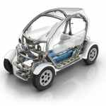 Renault Twizy en open source