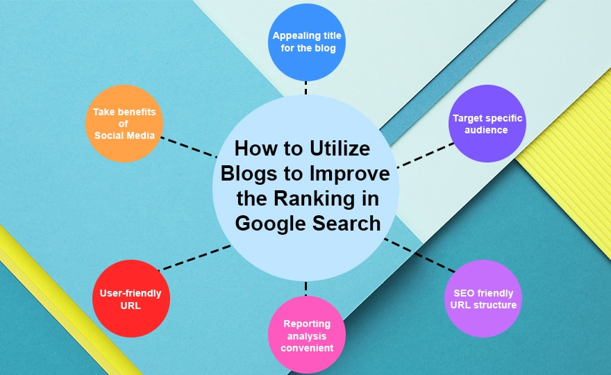 How To Utilize Blogs To Improve The Ranking In Google Search