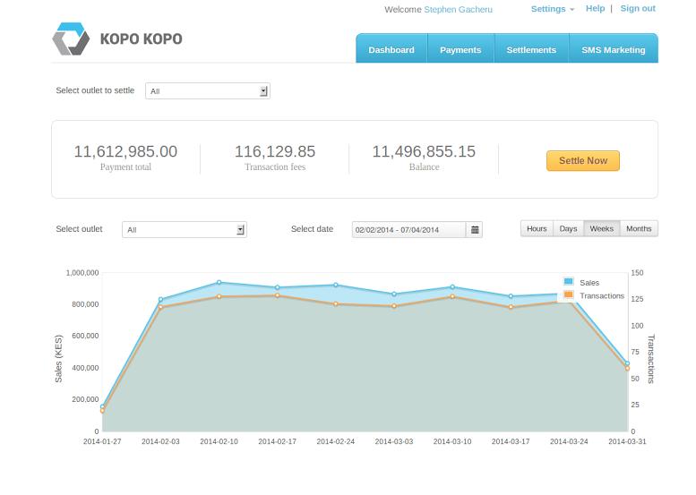 Kopo Kopo merchant dashboard snapshot