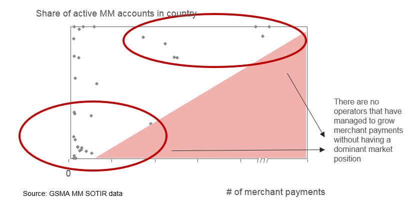 merchant-payments_an-pic-2
