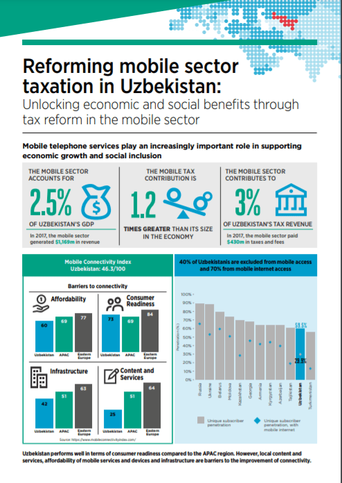 Reforming mobile sector taxation in Uzbekistan 2018 image