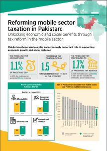Reforming mobile sector taxation in Pakistan image