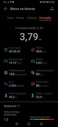 Długi marsz: wyniki Huawei