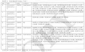 Realme X7 Pro w NCC / fot. MySmartPrice