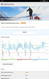 Screenshot_20201025_012608_com.futuremark.pcmark.android.benchmark