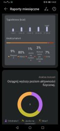 Huawei Zdrowie raport miesięczny (4)