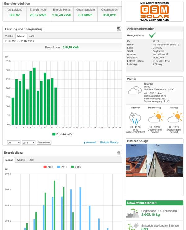 gsmsolar monitoring