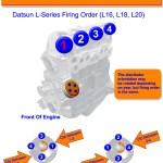 Nissan Firing Order Diagram Center Wiring Diagram Rung Pepper Rung Pepper Iosonointersex It