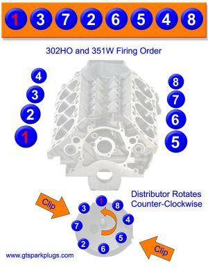 Ford 50L  302 HO and 351W Firing Order   GTSparkplugs