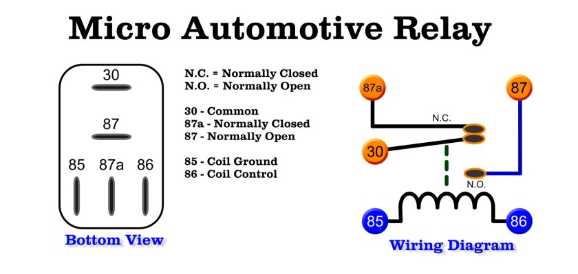 micro automotive relay wiring?resize=665%2C316 wiring diagram for air horn the wiring diagram readingrat net,Automotive Relay Wiring Harness