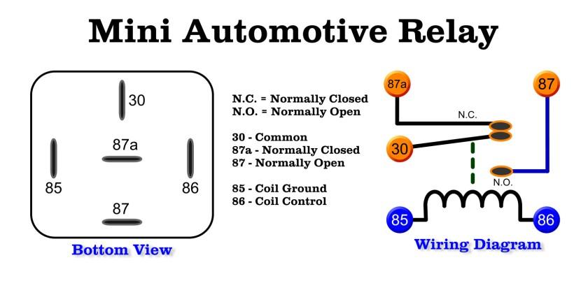 mini automotive relay wiring 840x?resize\=665%2C334 auto horn wiring diagram auto tachometer wiring diagram \u2022 wiring automotive horn wiring at readyjetset.co