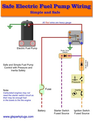 Electric Fuel Pump Wiring Diagram | GTSparkplugs