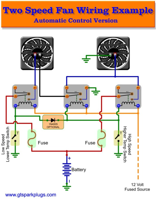 automotive fan wiring diagram wiring diagram a c fan wiring diagrams car automotive electric
