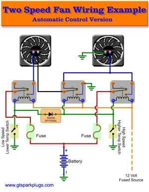Automotive Electric Fans | GTSparkplugs