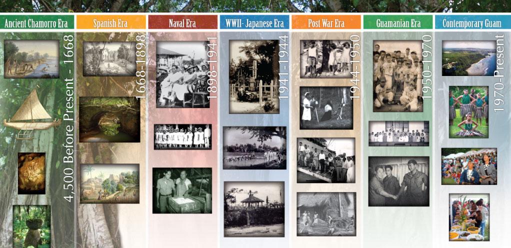 Guampedia Timeline Header