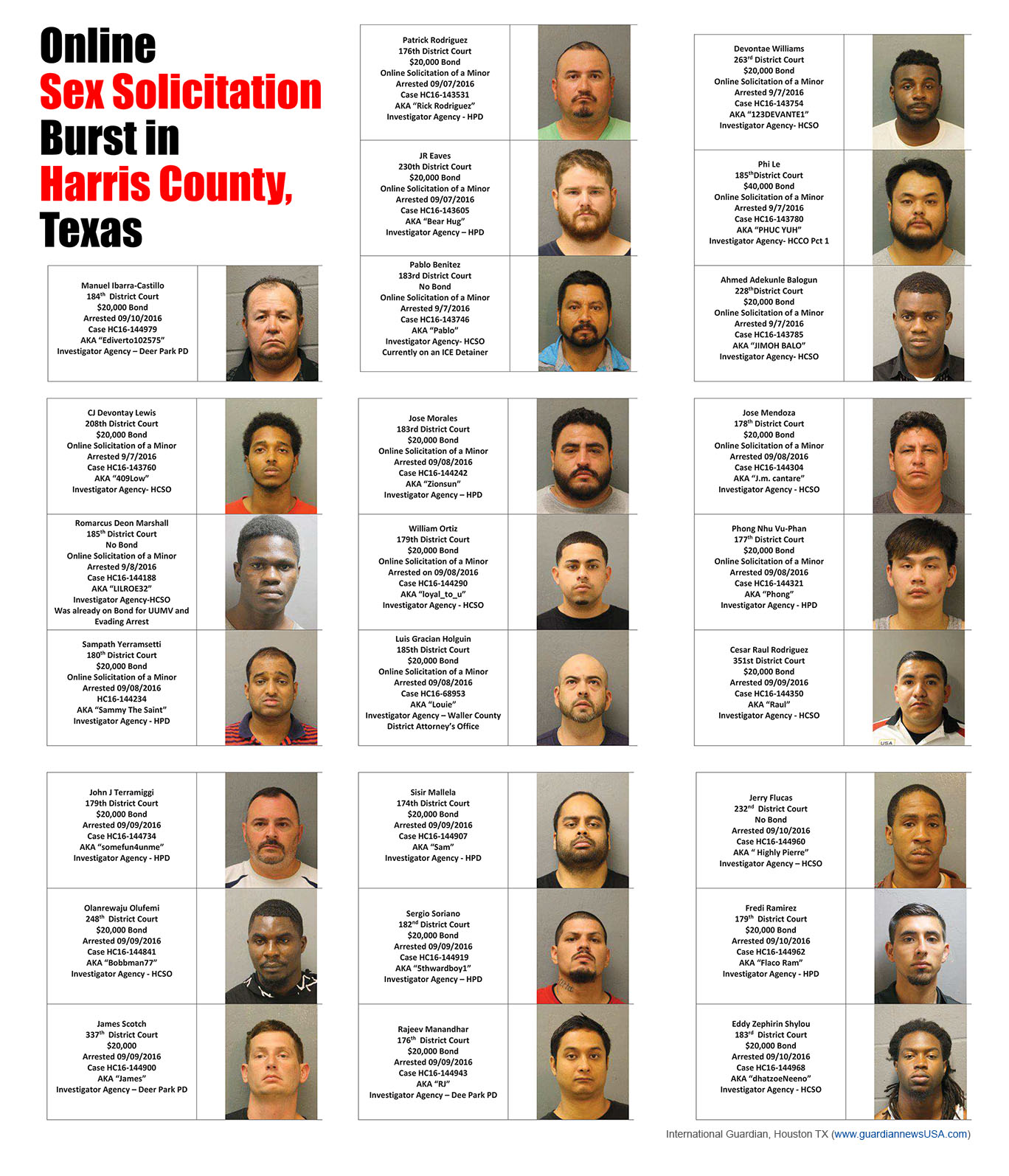 District judge 174th judicial district - Harris County Online Sex Solicitation Investigation Lands 25 Child Predators In Jail