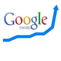 Google Trend come funziona
