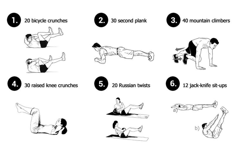 Gym Workout Chart For Men Six Pack Amazing The Best Abs
