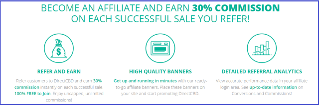 Direct CBD Affiliate Program