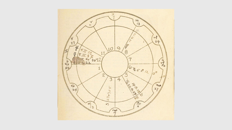 Hilla Rebay?s Astrological Chart