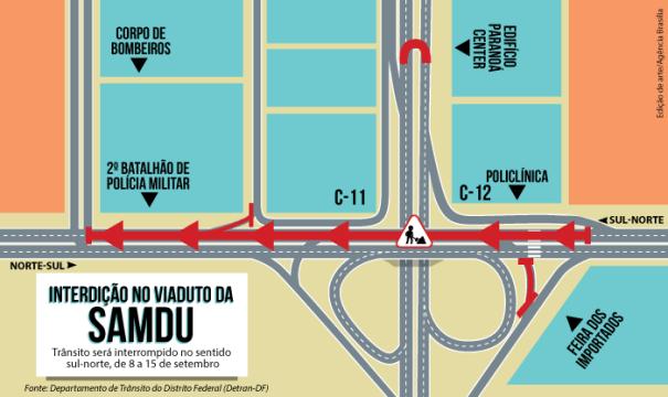 Pista de cima do viaduto da Samdu será interditada na terça-feira (08/09) - Fonte: Agência Brasília / GDF