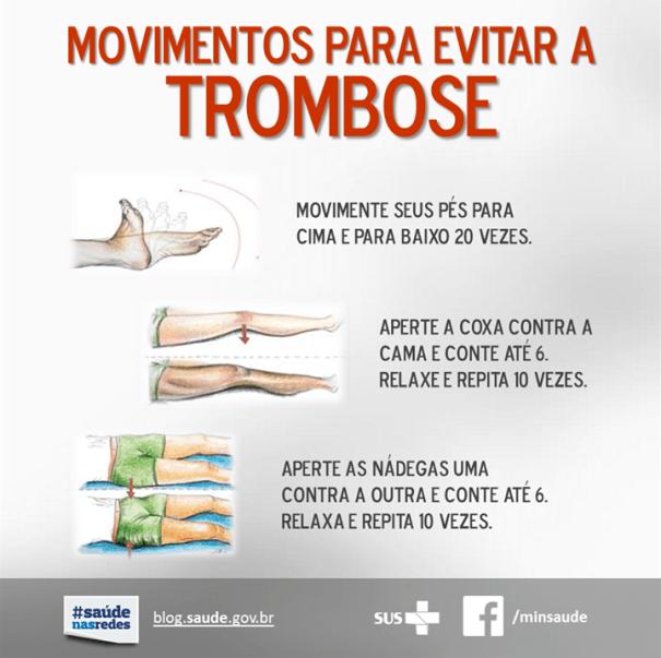 Como você evita coágulos sanguíneos após cirurgia no joelho
