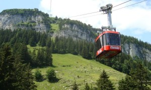 Ebenalp (Suiza) - Teleférico-300x180