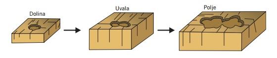 Setenil de las Bodegas - Formación de dolinas (7)
