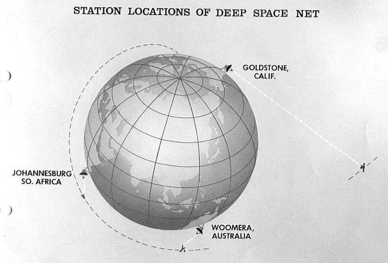 Deep Space Network - Red del Espacio Profundo - Madrid - Red DSIF para comunicación con el espacio profundo (17).