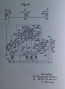 Exposición Theremin - Diagrama de la patente presentada por Theremin para el theremín en febrero de 1928.