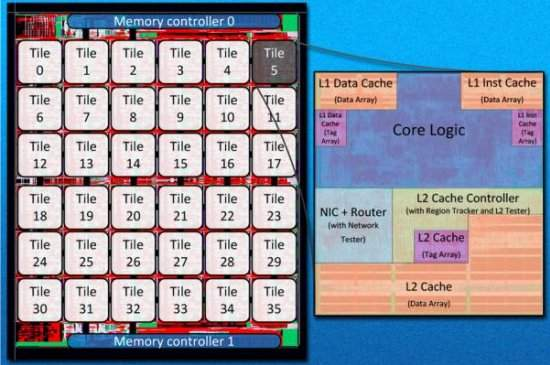 010150140625-internet-chip
