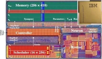 processador-ibm-2