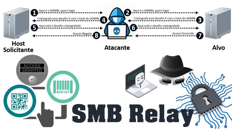 smb-relay