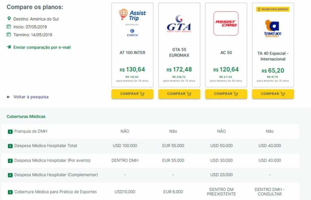 diferentes coberturas de seguro viagem no Chile