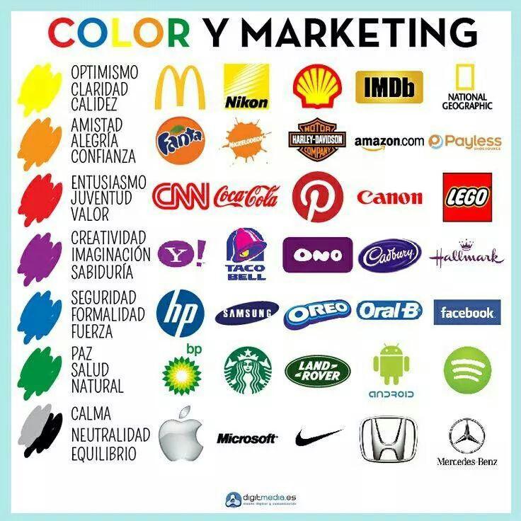 Colores y marketing