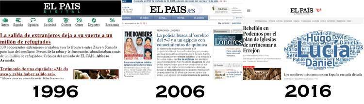 Cambios web últimos 20 años