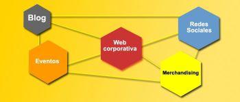 La importancia de la imagen corporativa