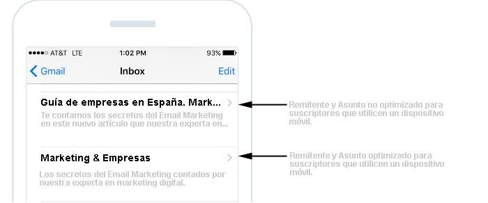 Newsletter optimizada a móvil