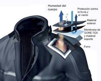 Tejidos técnicos en ropa de moto