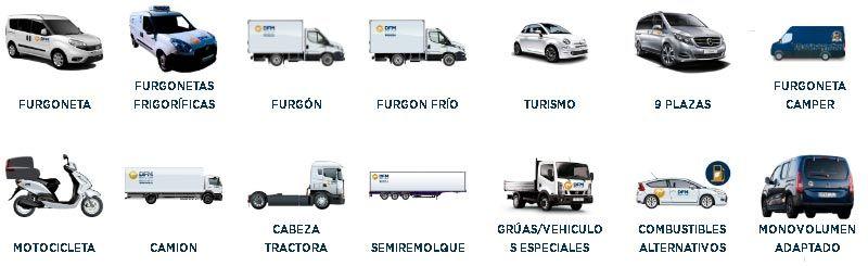 Alquiler de vehículos en Zaragoza