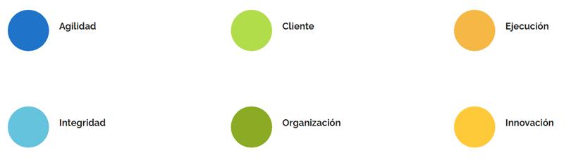Valores empresariales Aguirre Cerrajeros