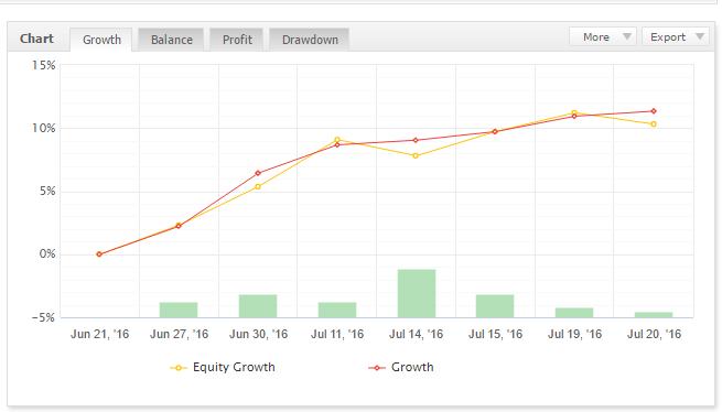 Scopri Ichimoku strategia e tecniche di trading ▼