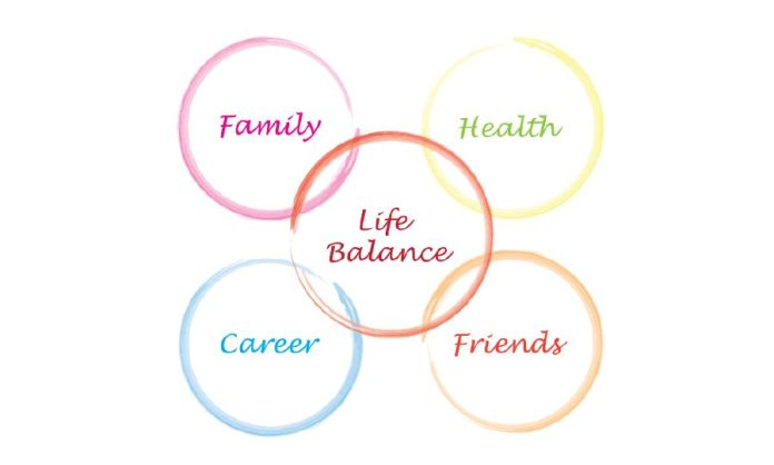 Balance Between Friends, Work And Relationships