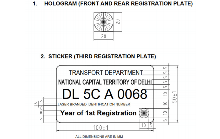 Check High Security Number Plate is Original or not