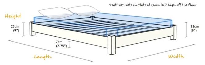 Wooden Bed Frame Plan