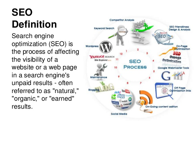 SEO Definition and Meaning
