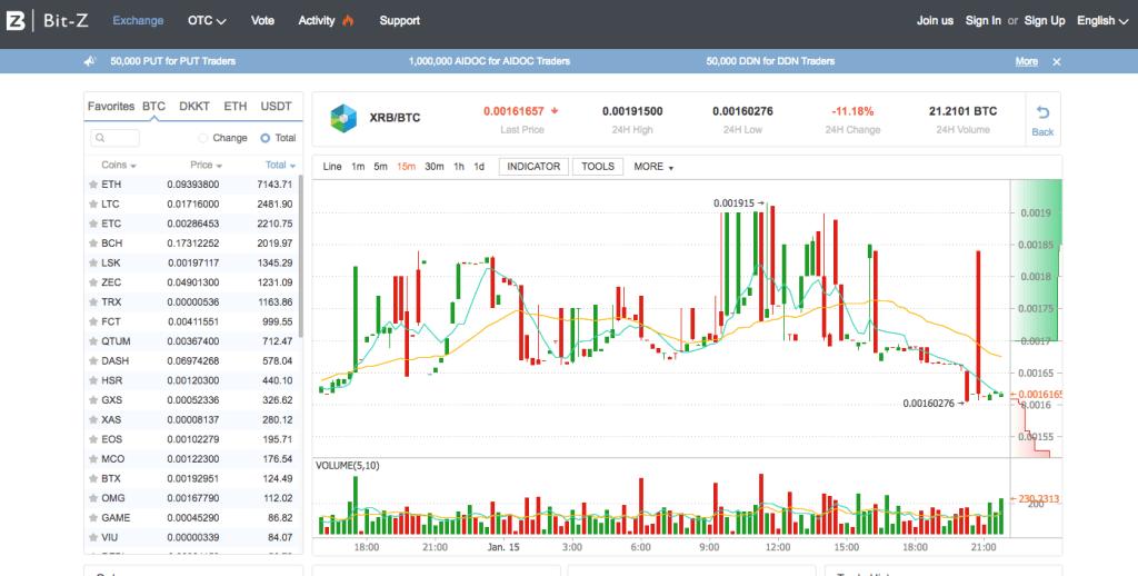 bit-z exchange homepage