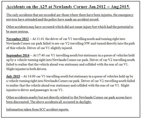 Recorded Accidents at Newlands Corner January 2012 to August 2015. Click to enlarge in a new window.